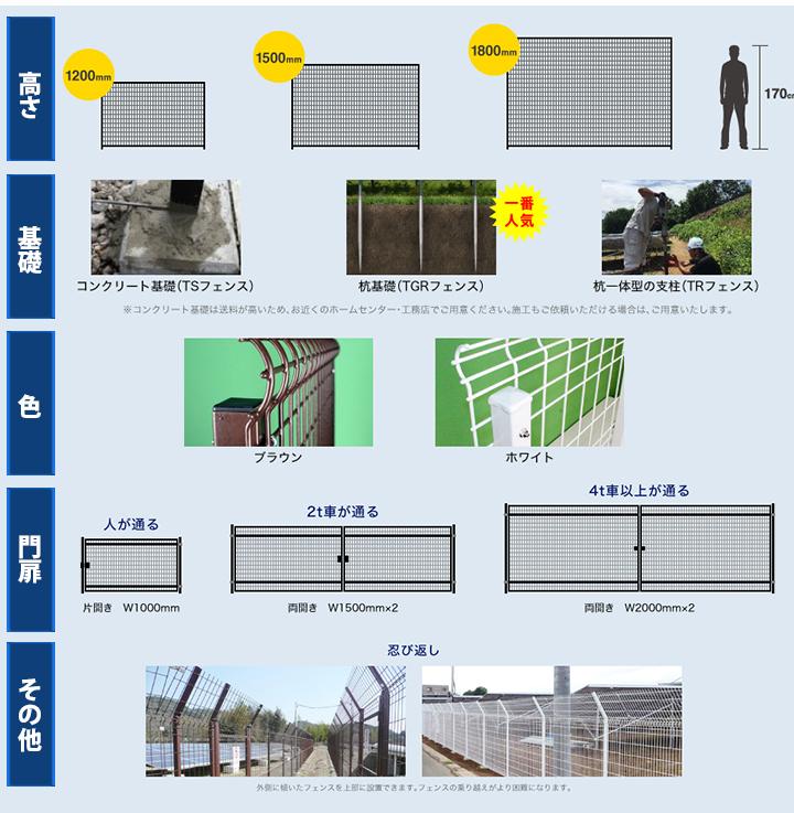フェンス 事例