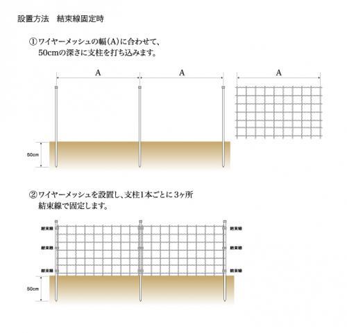 【防獣・太陽光・危険防止用】金網防護フェンス 1.2×2.0m(線径5mm/ピッチ100) 50枚