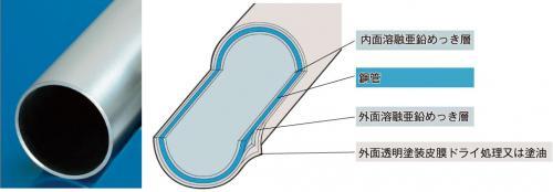 【防獣・太陽光・危険防止用】金網防護フェンス 1.0×2.0m(線径5mm/ピッチ100) 50枚