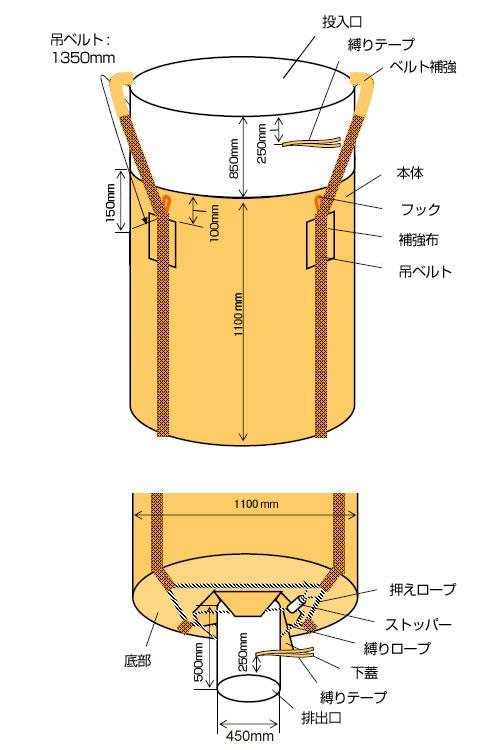 【特価】フレキシブルコンテナバッグF 1t(反転なし・UVあり)(100枚)