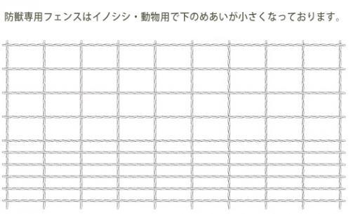 【防獣用】イノシシ対応 金網スクリューフェンス 1.2×2.0m 50枚