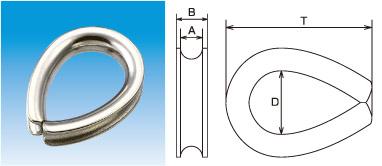 A型シンブル 線径12mm (20個)