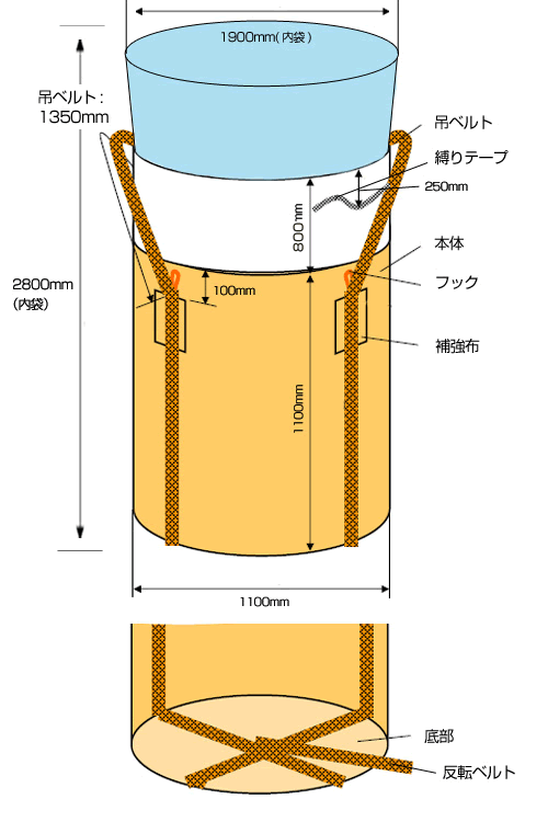 【特価】アスベスト用内袋付き フレキシブルコンテナバッグ(10枚)