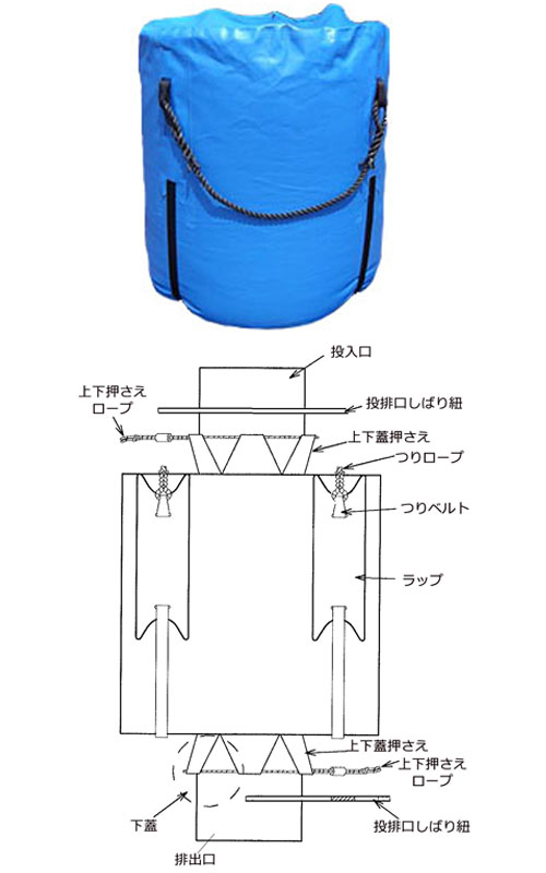 ランニング フレコン CBE08  800L  (30枚)