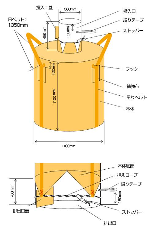 フレキシブルコンテナバッグ・Dタイプ(200枚)