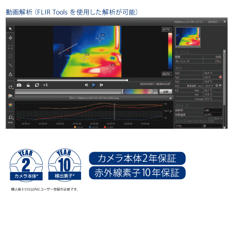 ⾚外線サーモグラフィ C3