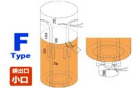 米・麦・農業用Fタイプ丸型 食品衛生法適合 フレキシブルコンテナバッグ (10枚)
