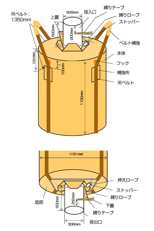 フレキシブルコンテナバッグE (反転なし・UVあり)(10枚)