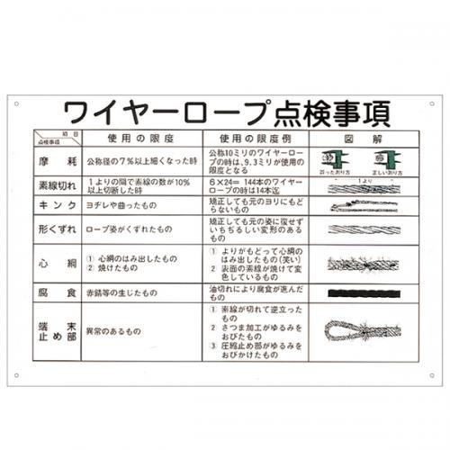 玉掛ワイヤーロープ標識 ワイヤーロープ点検事項(1枚)