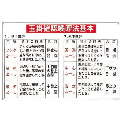 玉掛ワイヤーロープ標識 玉掛確認喚呼法基本(1枚)