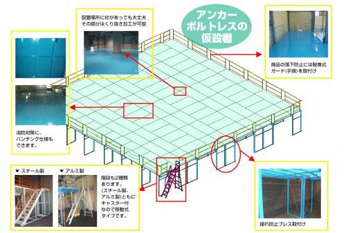 メザニンラック(中2階)